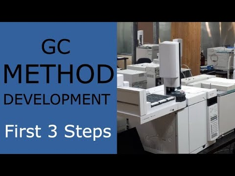 How to develop a method for GC